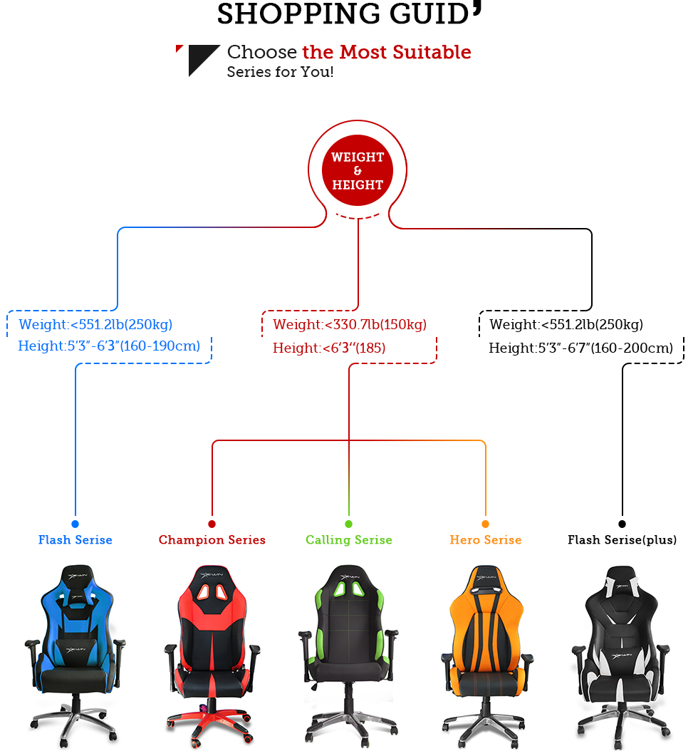 EwinRacing gaming chairs shopping guide