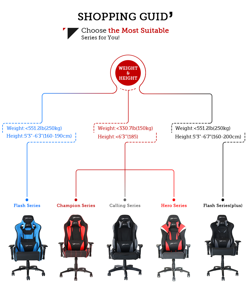 How to shop EwinRacing gaming chairs
